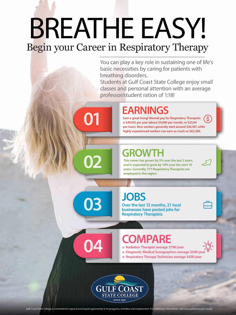 Breathe Easy! Begin your Career in Respiratory Therapy