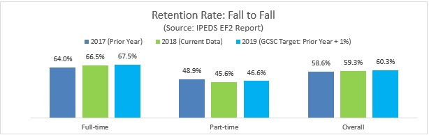 retention rate 1_28_2020